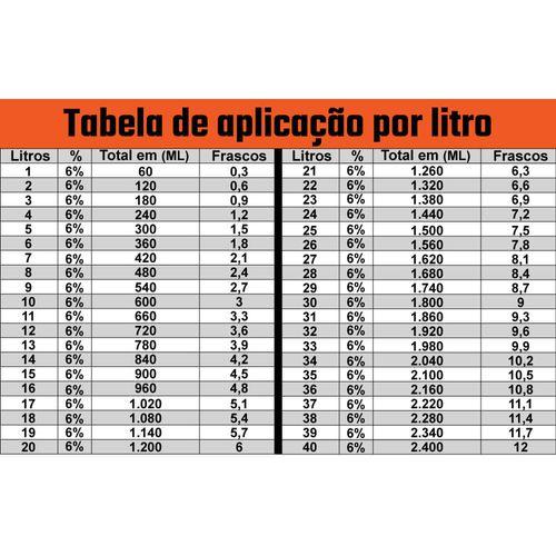 militec-1-condicionador-metais-carro-moto-caminhao-200ml-hipervarejo-2